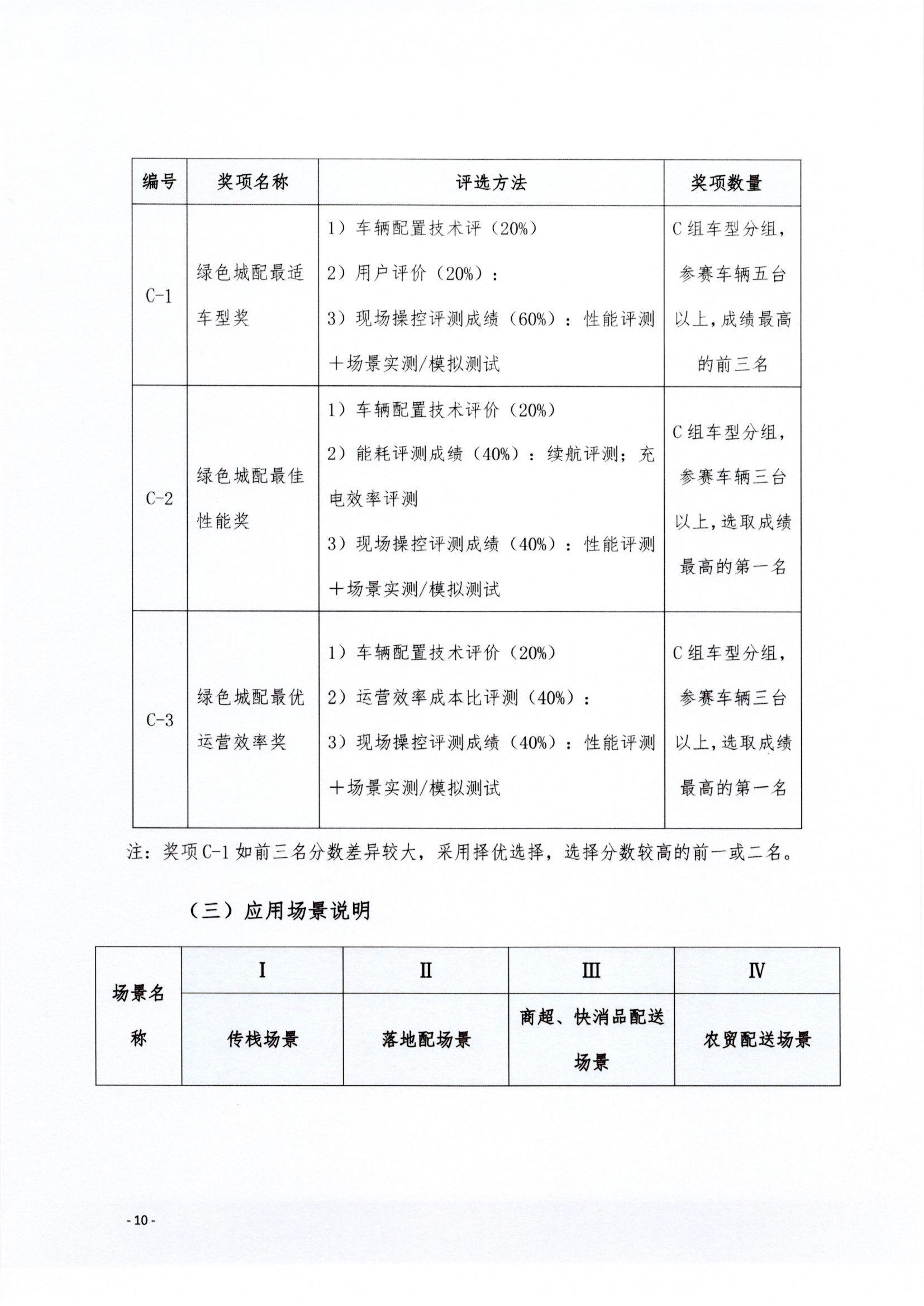 新能源物流车赛事(带方案)_页面_10.jpg